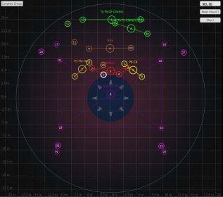 Capture d'écran de la session Wave Performer de Sonic Emotions en mixage objet pour diffuser Madonna Od Winter And Spring de Jonathan Harvey en mixage objet. spatialisation